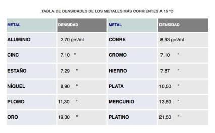 d_metales_142