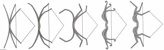 Evolución del Arco