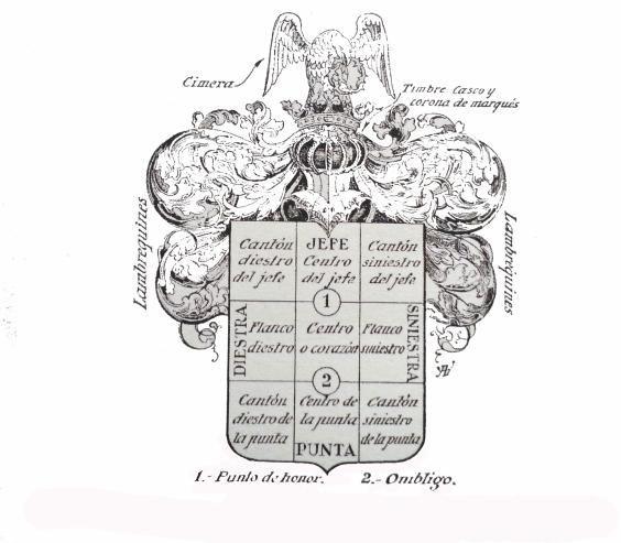 Tipografía Escudo