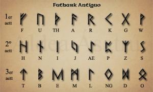 alfabetofuthark