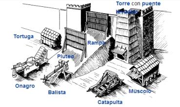 armas de asedio