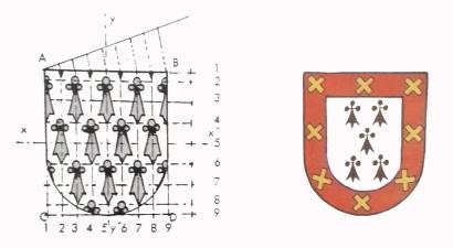 armiños medida