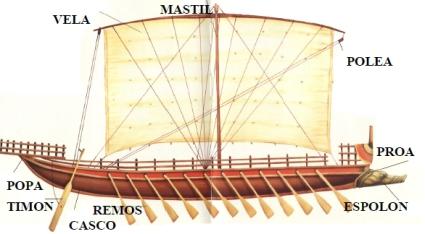 Barco de Guerra Griego