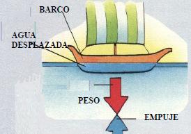 Barco de Guerra Griego2