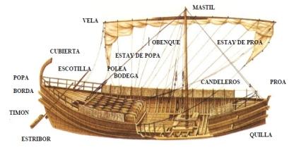 Barco de Guerra Griego3