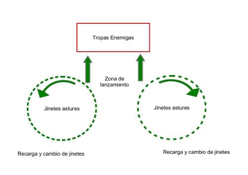 circulo-cantabrico